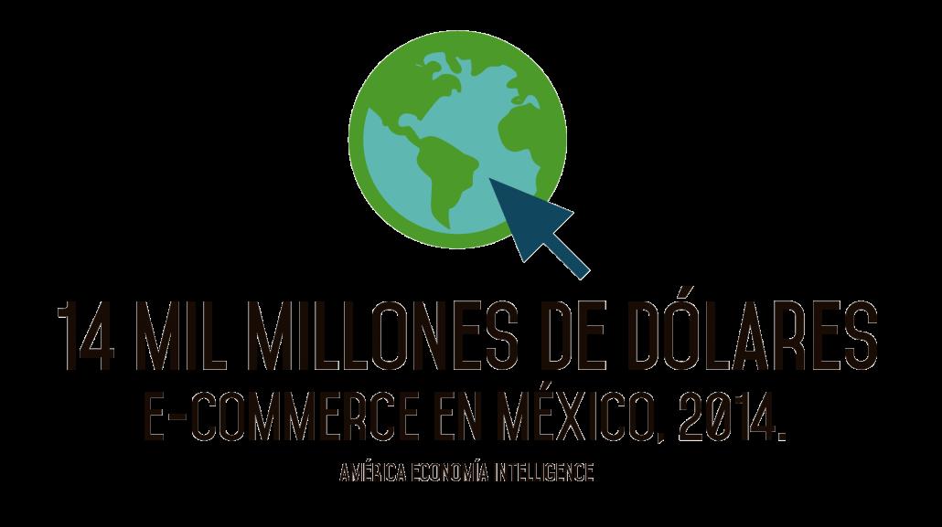 Transacciones en México vía e-commerce
