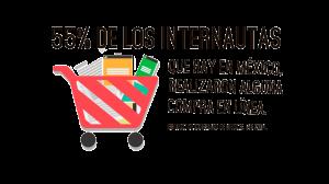 Usuarios de e-commerce en México