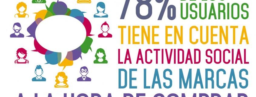 redes sociales de las marcas